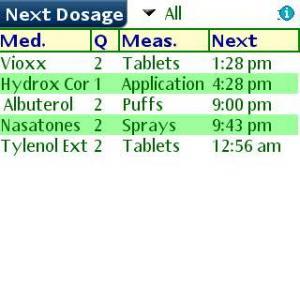 Dynamic Meds