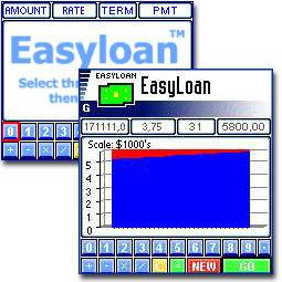Easyloan Visual Loan Analyzer