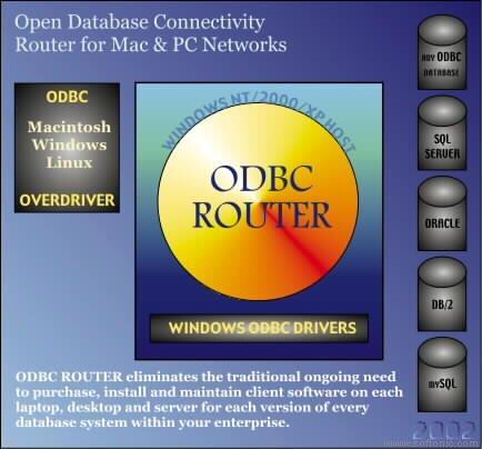 ODBC Router