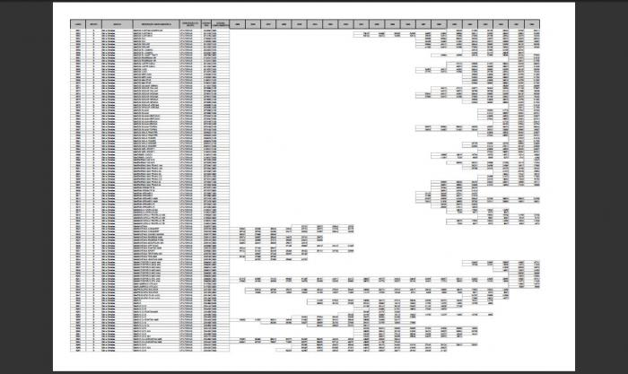 Tabela de Valores Venais - IPVA 2010