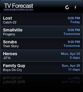 TV Forecast
