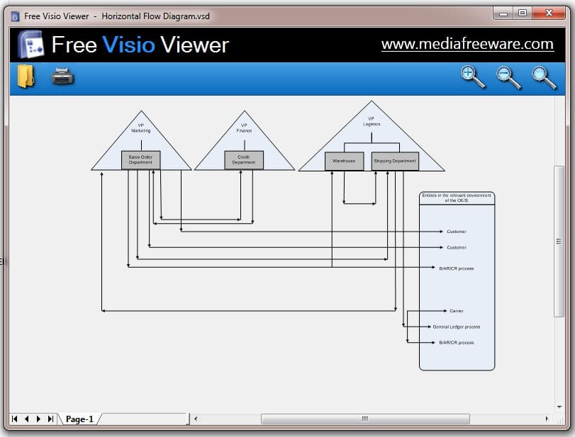 authors review - Visio Open