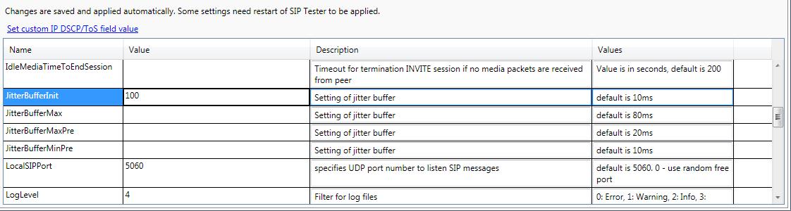 SIP Tester