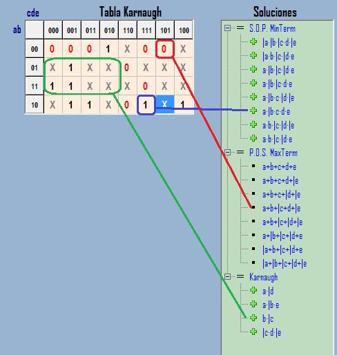 Karnaugh Calculator