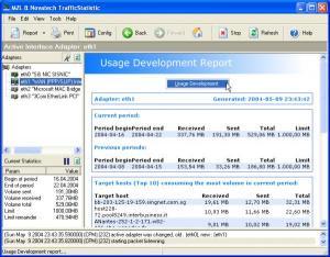MZL & Novatech Traffic Statistics