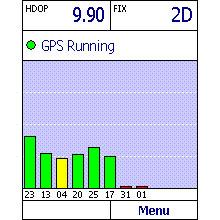 GPS Test
