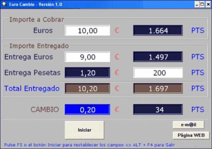 Euro Cambio