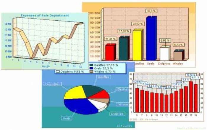 Web Chart Creator