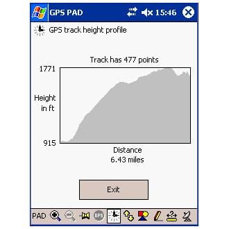 GPS PAD
