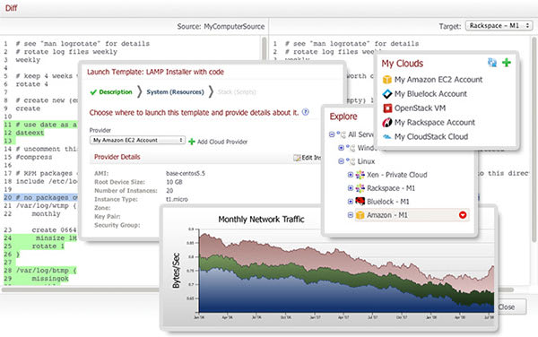 ScaleXtreme Cloud Management