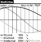 BioRithm