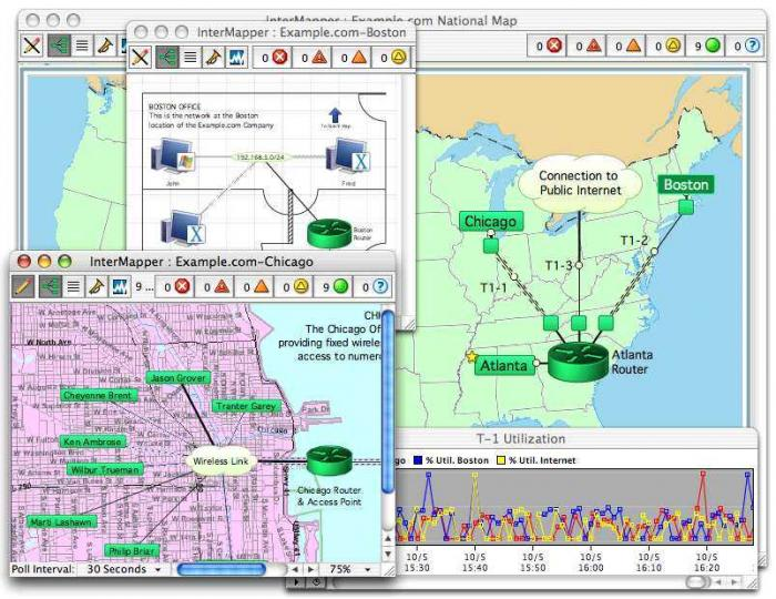 InterMapper RemoteAccess