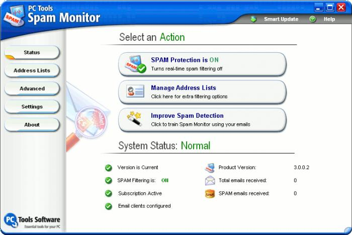 Spam Monitor