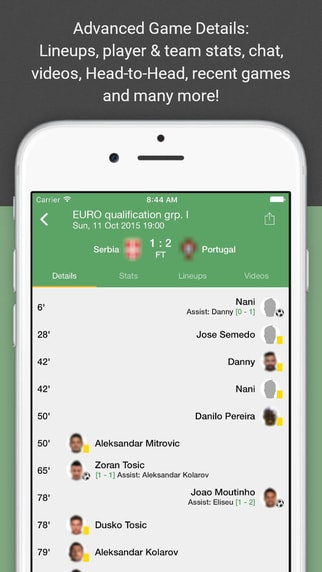 All Goals - The Livescore App