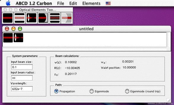 ABCD Carbon