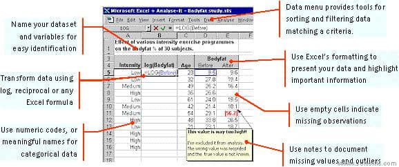 Analyse-It (General statistics) para Excel