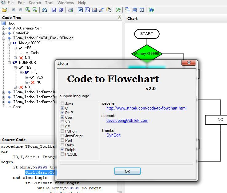 AthTek Code to FlowChart