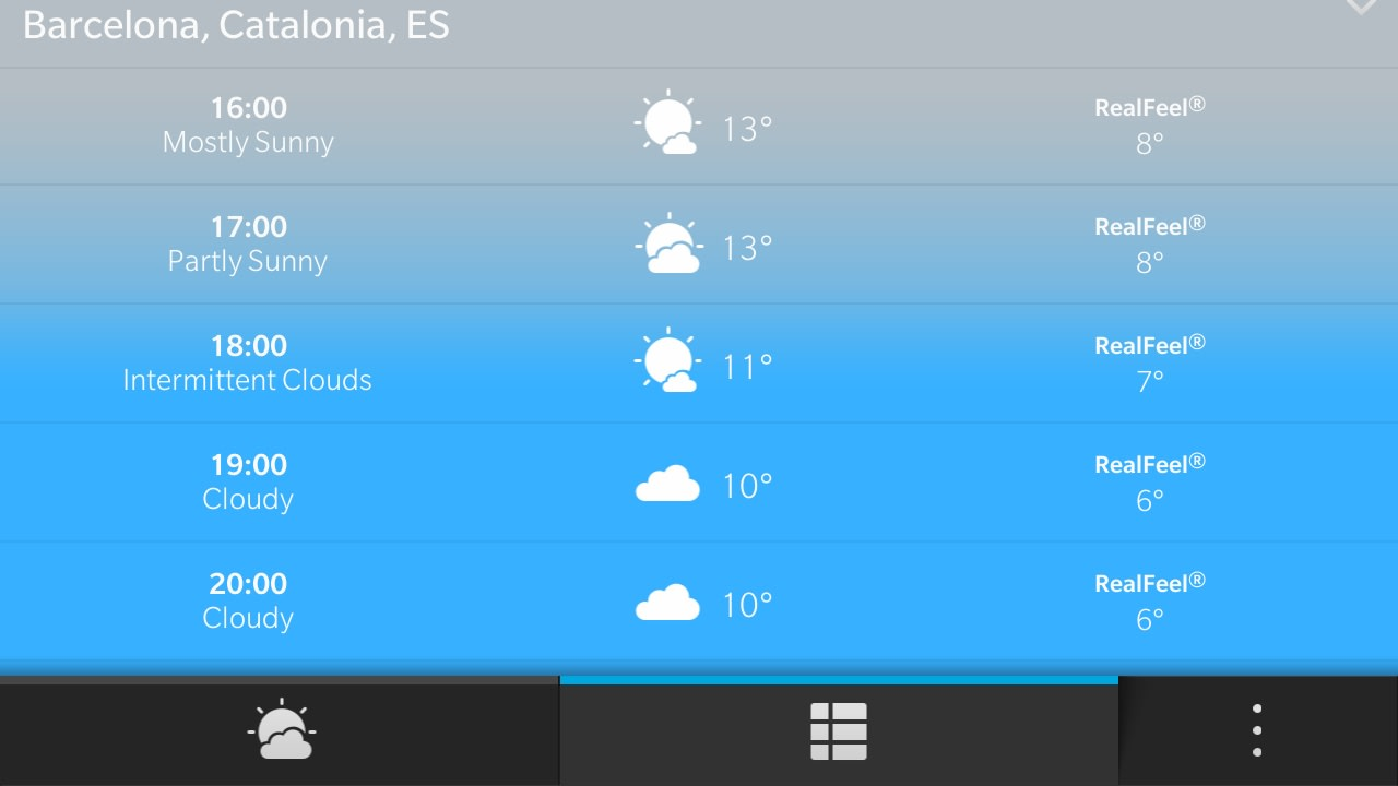 BlackBerry Weather