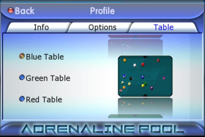 Adrenalin Pool
