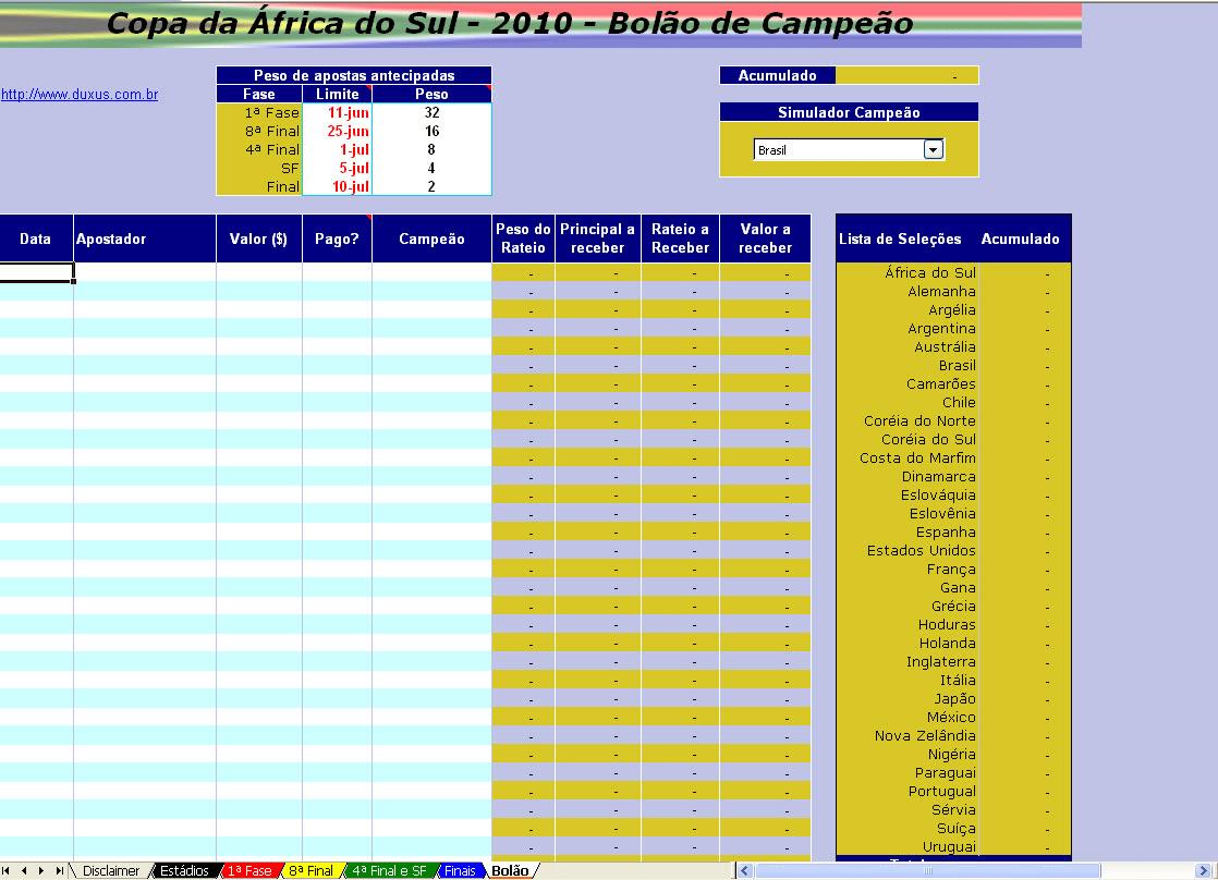 Bolão de Campeão da Copa