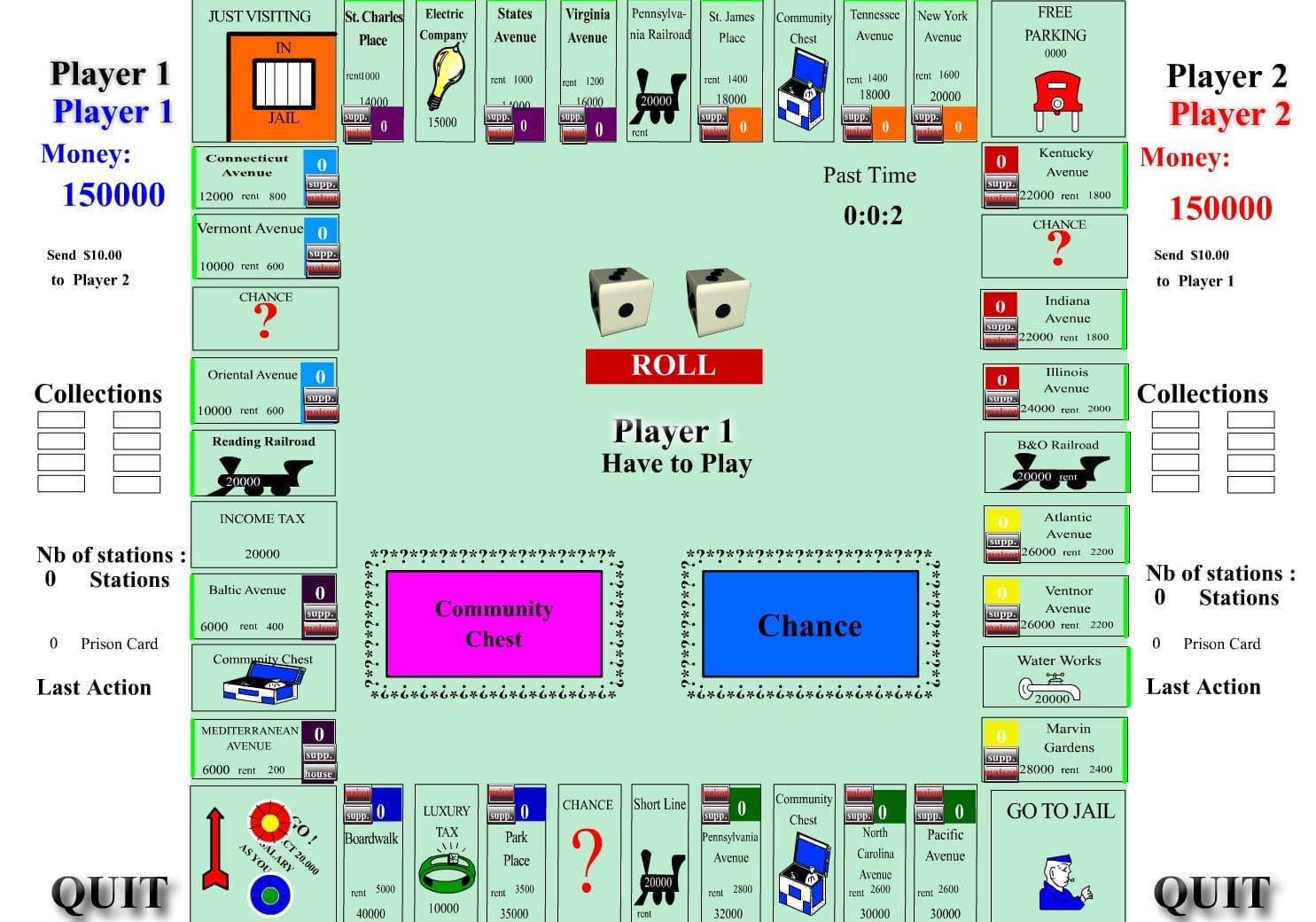 Monopoly USA 2015