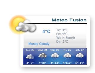Meteo Fusion
