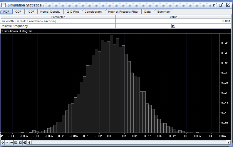 Statmetrics 0.1