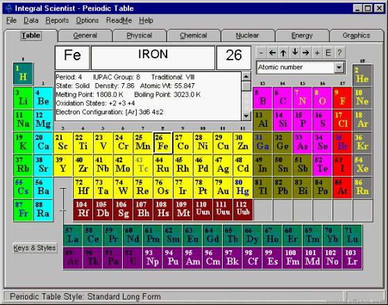 Integral scientist periodic table descargar esta es una completsima tabla peridica de los elementos para qumicos profesores y estudiantes con diversas variantes y la ms completa informacin que urtaz Choice Image