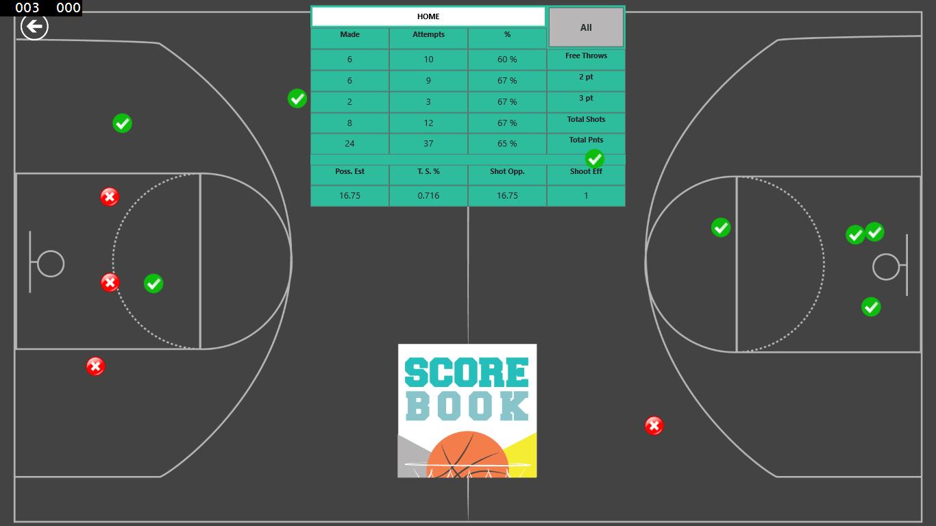 ScoreBook Lite