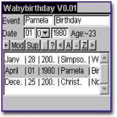 Wabybirthday