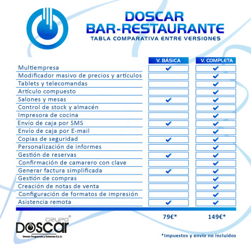 Doscar Bar Restaurante