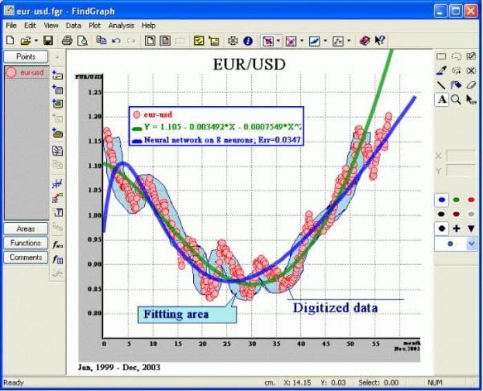 FindGraph