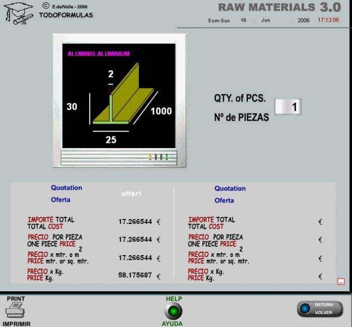 RAW Materials