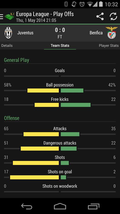 Fútbol / Resultados en vivo