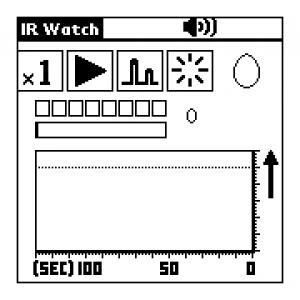IR Watch