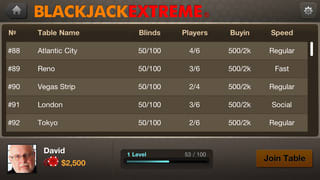 Pokerized BlackJack - BlackJack eXtreme®