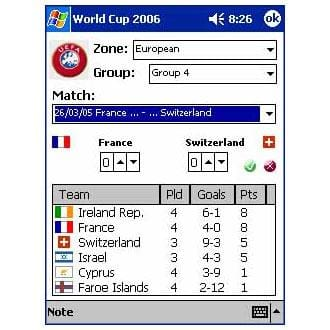FIFA World Cup 2006