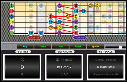 Fachords Guitar Scale Generator