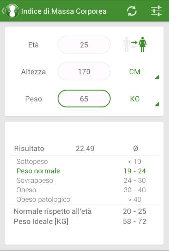 Calcolatore BMI - Peso Ideale
