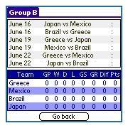 FIFA Confederations Cup 2005