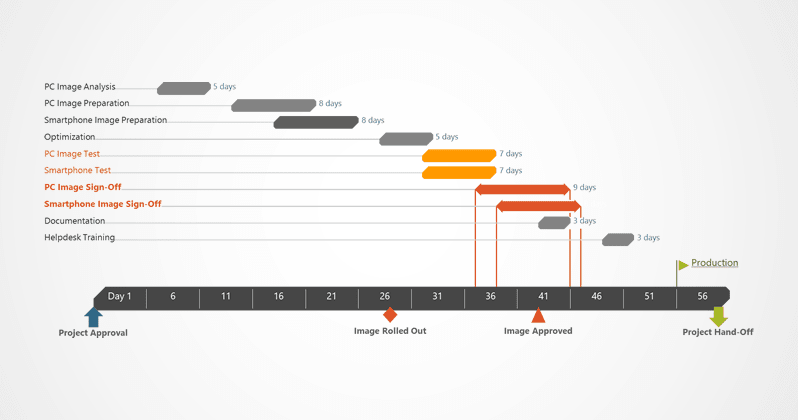 microsoft office timeline template download