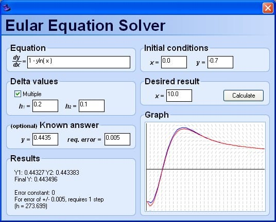 Eular Equation Solver