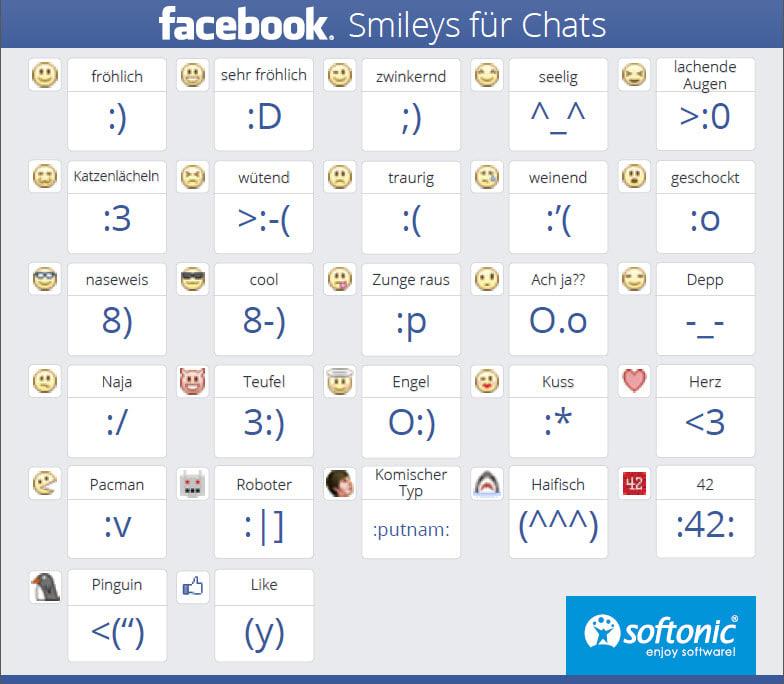 Smileys Tastatur Facebook