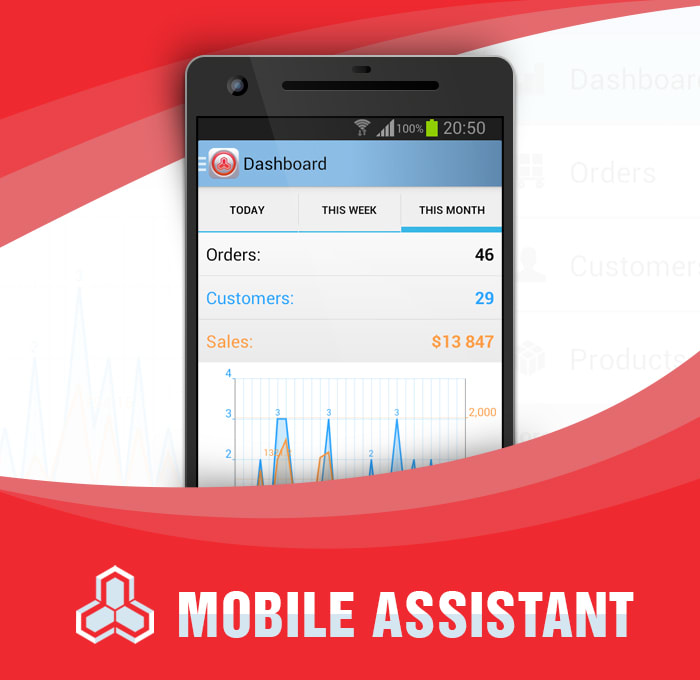 Magento Mobile Assistant 2.6.2