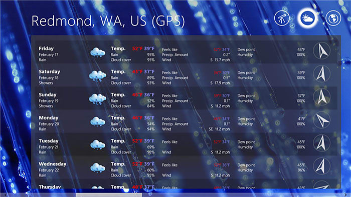 Elements Weather Forecast For Windows 10 Windows Download