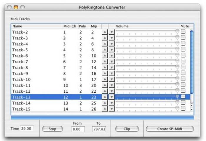 PolyRingtone Converter