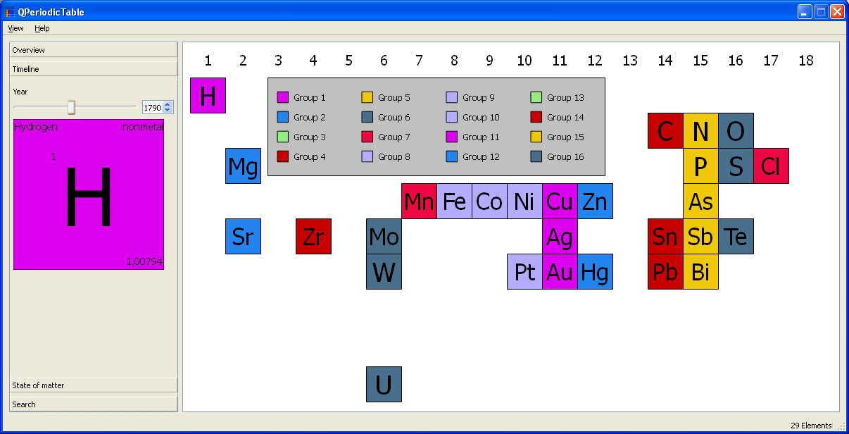 QPeriodicTable