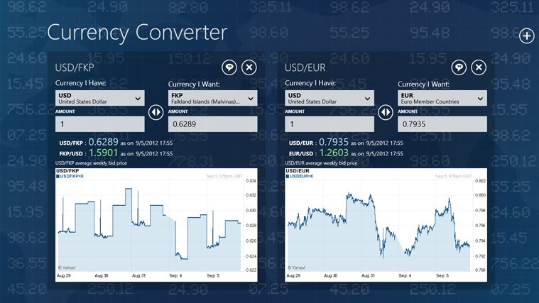 Currency Converter for Windows 10