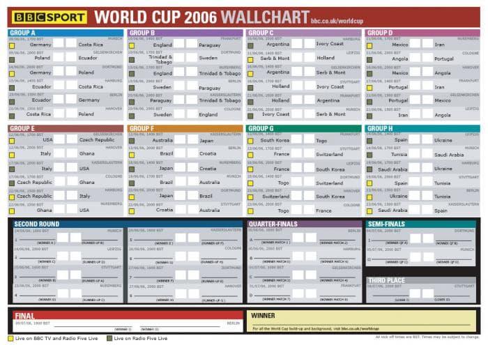 World Cup 2006 Wallchart