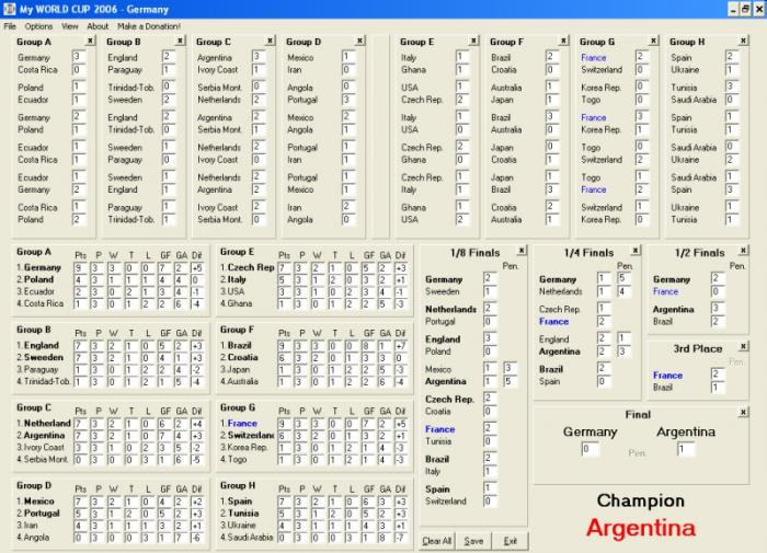 My World Cup 2006